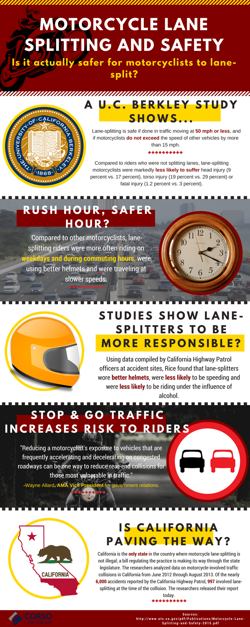 Arizona motorcycle lane splitting safety infographic